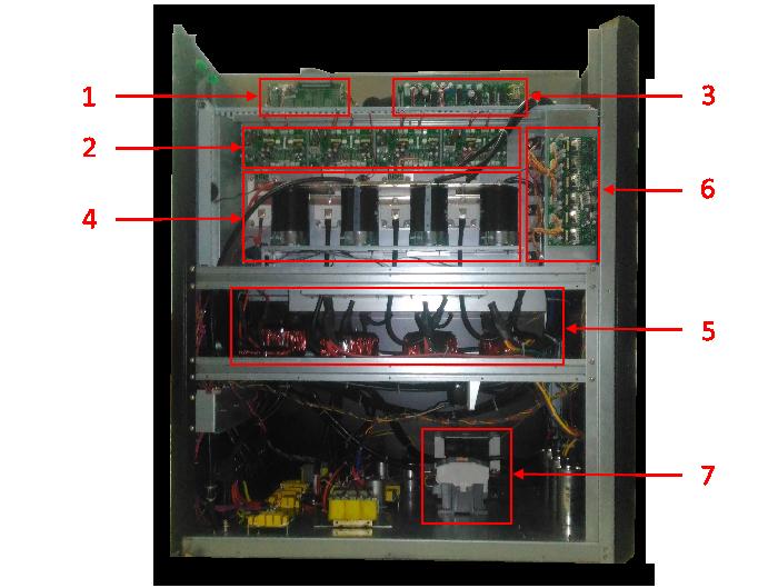Левая панель (внутреннее содержание) P-Com Multi-Pro D6033