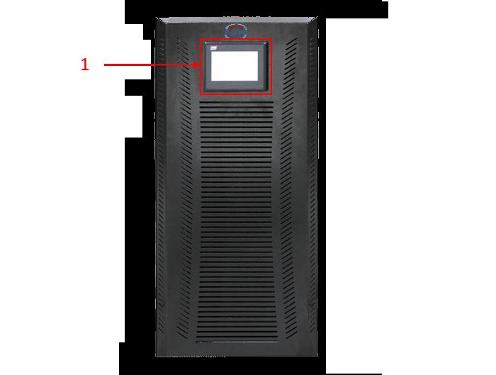 Передняя панель P-Com Multi-Pro D6033