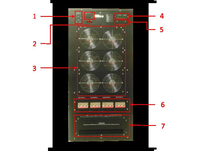 Задняя панель P-Com Multi-Pro D6033