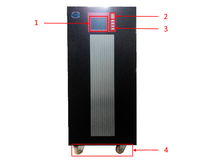 Вид спереди P-Com Multi-Pro F4033